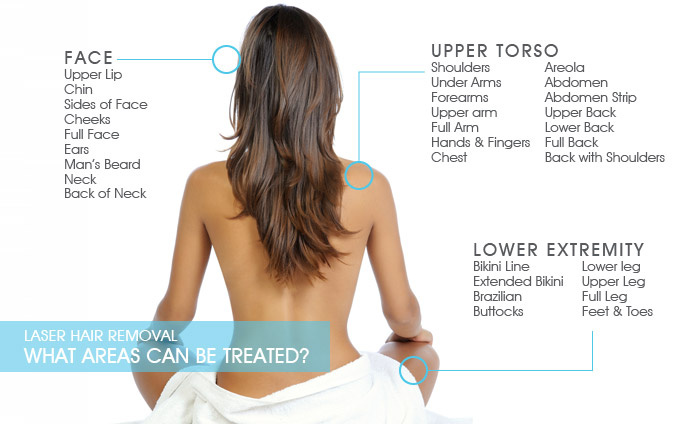 Laser Hair Removal Utah Cosmetic Surgery